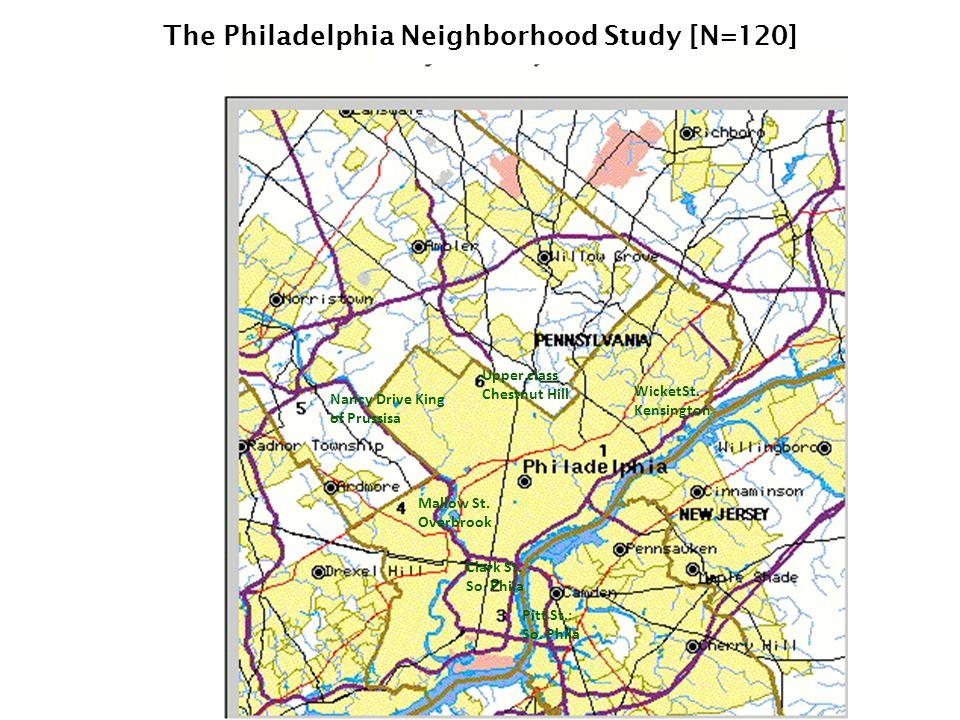 The Philadelphia Neighborhood Study [N=120]